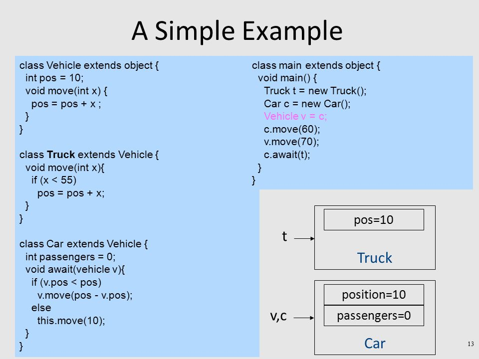 A Simple Example class Vehicle extends object { int pos = 10; void move(int x) { pos = pos + x ; } class Truck extends Vehicle { void move(int x){ if (x < 55) pos = pos + x; } class Car extends Vehicle { int passengers = 0; void await(vehicle v){ if (v.pos < pos) v.move(pos - v.pos); else this.move(10); } class main extends object { void main() { Truck t = new Truck(); Car c = new Car(); Vehicle v = c; c.move(60); v.move(70); c.await(t); } t v,c pos=10 Truck position=10 Car passengers=0 13