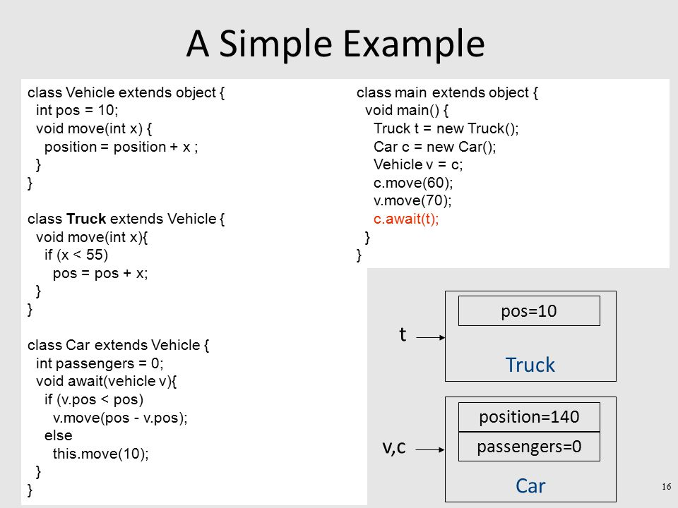 A Simple Example class Vehicle extends object { int pos = 10; void move(int x) { position = position + x ; } class Truck extends Vehicle { void move(i