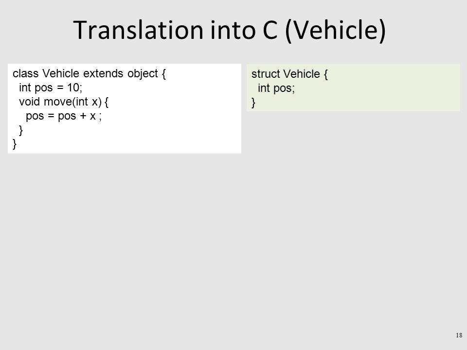 Translation into C (Vehicle) class Vehicle extends object { int pos = 10; void move(int x) { pos = pos + x ; } struct Vehicle { int pos; } 18