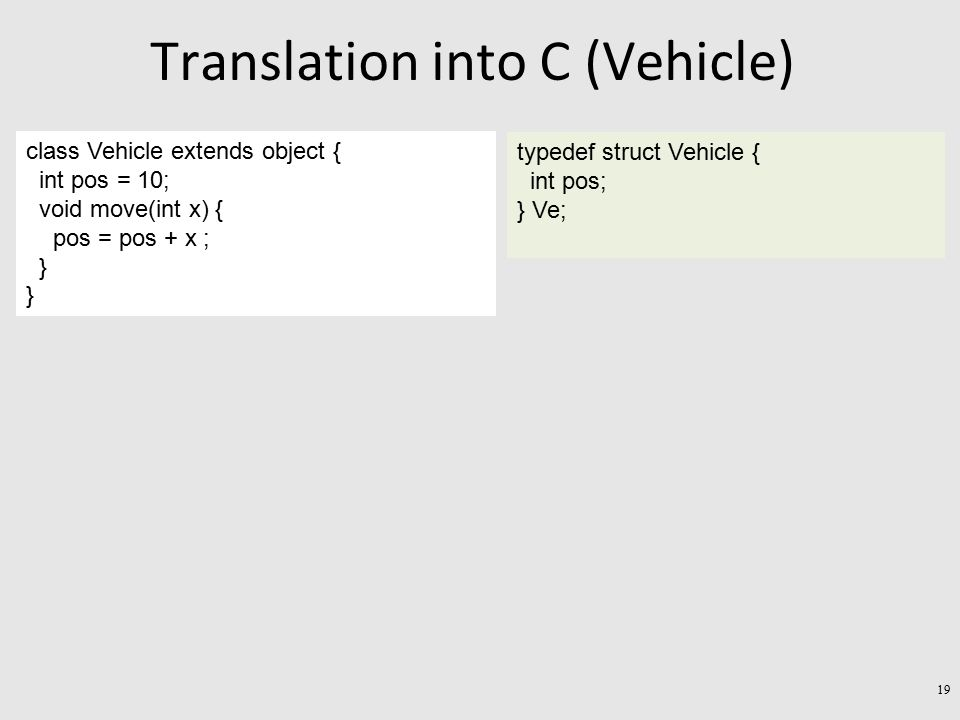 Translation into C (Vehicle) class Vehicle extends object { int pos = 10; void move(int x) { pos = pos + x ; } typedef struct Vehicle { int pos; } Ve; 19
