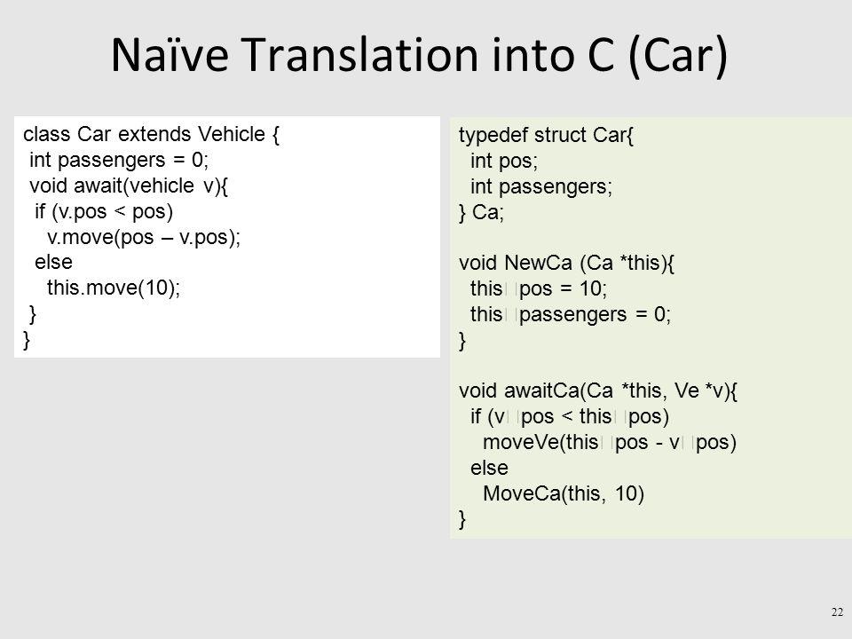 Naïve Translation into C (Car) class Car extends Vehicle { int passengers = 0; void await(vehicle v){ if (v.pos < pos) v.move(pos – v.pos); else this.move(10); } typedef struct Car{ int pos; int passengers; } Ca; void NewCa (Ca *this){ this  pos = 10; this  passengers = 0; } void awaitCa(Ca *this, Ve *v){ if (v  pos < this  pos) moveVe(this  pos - v  pos) else MoveCa(this, 10) } 22