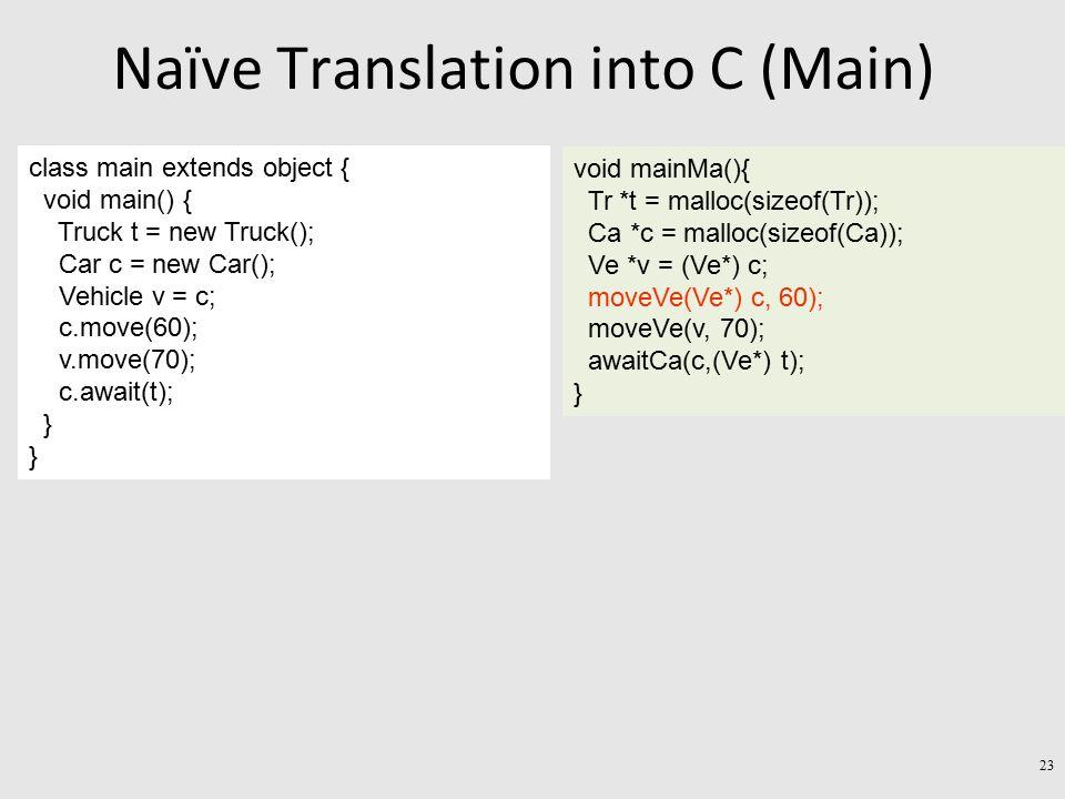 Naïve Translation into C (Main) class main extends object { void main() { Truck t = new Truck(); Car c = new Car(); Vehicle v = c; c.move(60); v.move(