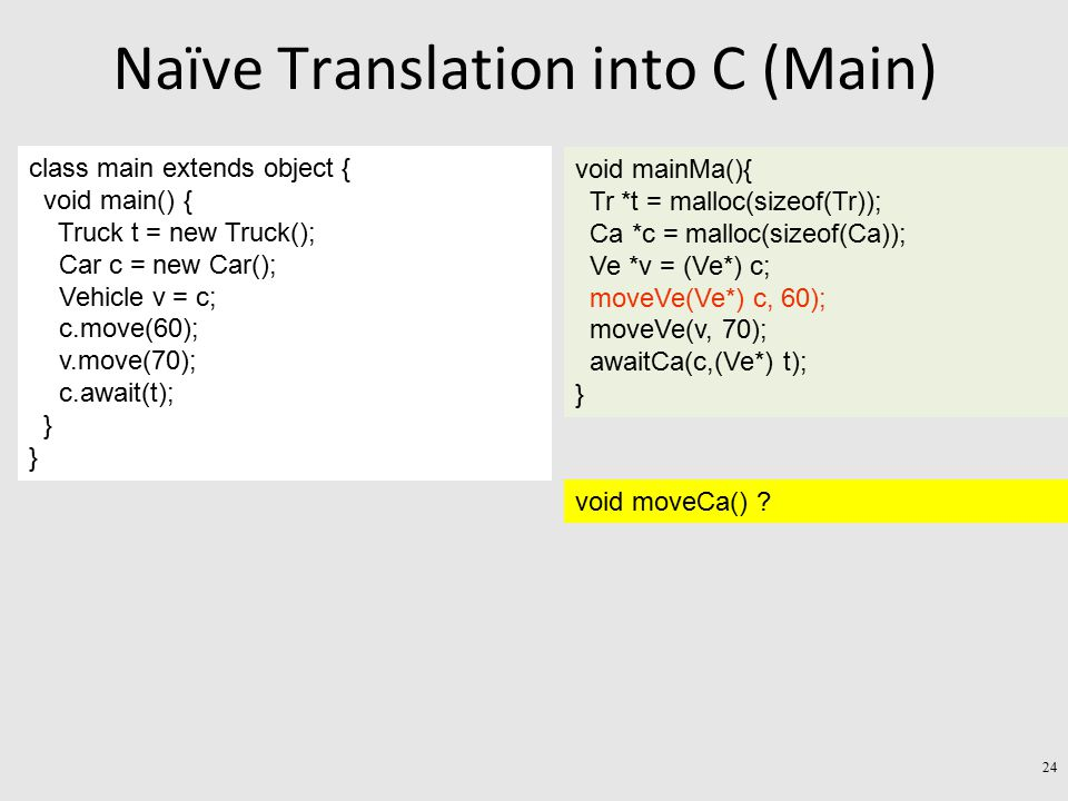 Naïve Translation into C (Main) class main extends object { void main() { Truck t = new Truck(); Car c = new Car(); Vehicle v = c; c.move(60); v.move(70); c.await(t); } void mainMa(){ Tr *t = malloc(sizeof(Tr)); Ca *c = malloc(sizeof(Ca)); Ve *v = (Ve*) c; moveVe(Ve*) c, 60); moveVe(v, 70); awaitCa(c,(Ve*) t); } void moveCa() .