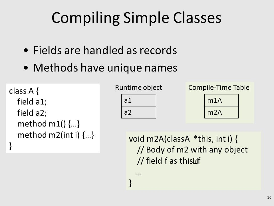 Compiling Simple Classes Fields are handled as records Methods have unique names class A { field a1; field a2; method m1() {…} method m2(int i) {…} } a1 a2 Runtime object m1A m2A Compile-Time Table void m2A(classA *this, int i) { // Body of m2 with any object // field f as this  f … } 26