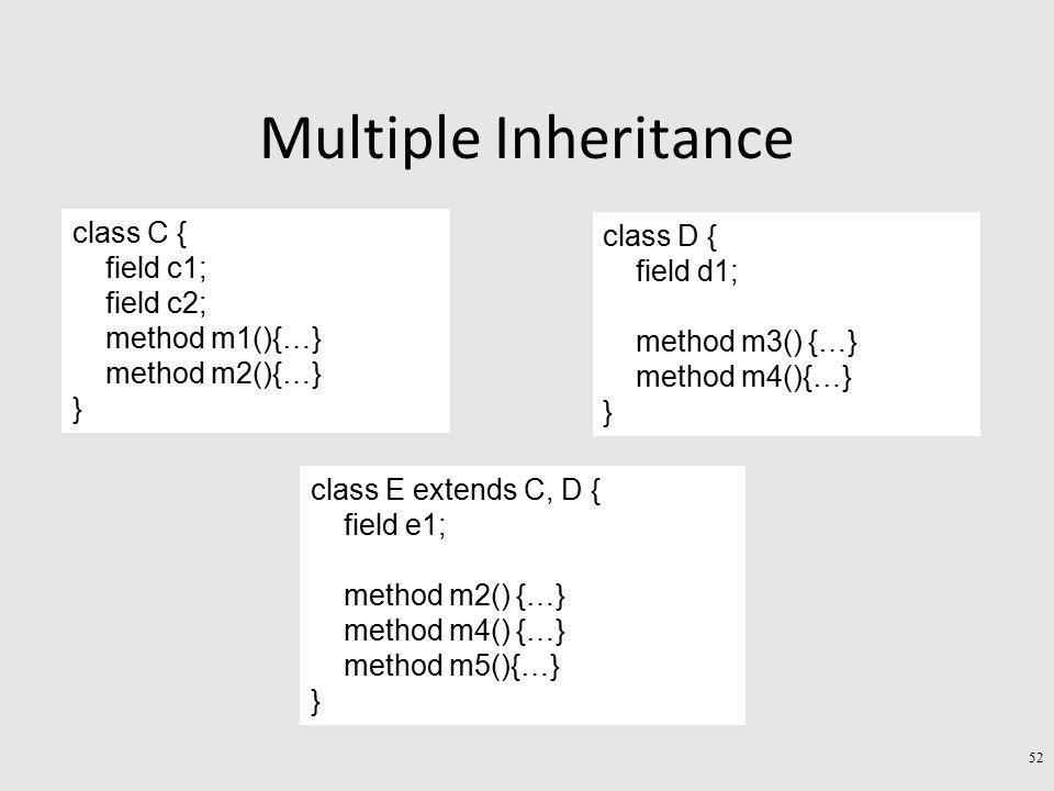 Multiple Inheritance class C { field c1; field c2; method m1(){…} method m2(){…} } class D { field d1; method m3() {…} method m4(){…} } class E extends C, D { field e1; method m2() {…} method m4() {…} method m5(){…} } 52