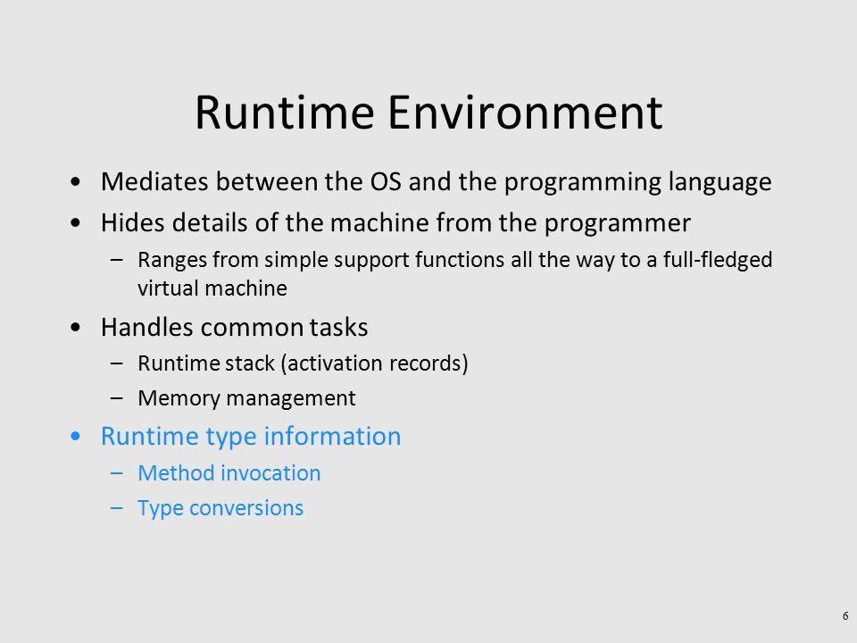 Runtime System (GC) AST + Sym.Tab.