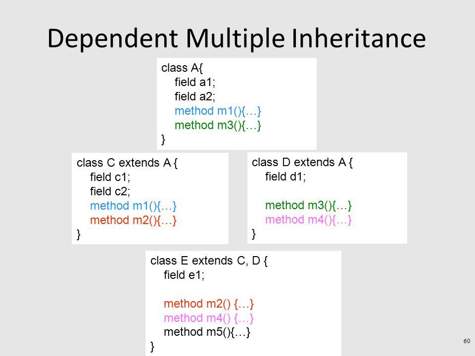 Dependent Multiple Inheritance class C extends A { field c1; field c2; method m1(){…} method m2(){…} } class D extends A { field d1; method m3(){…} me