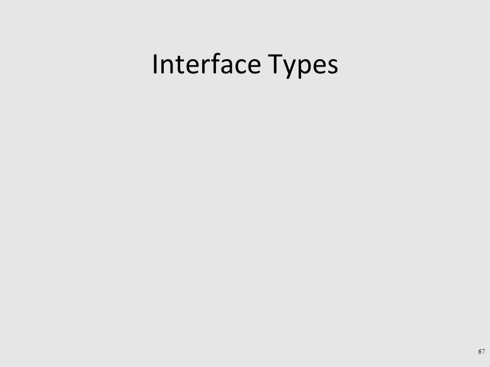 Interface Types 67