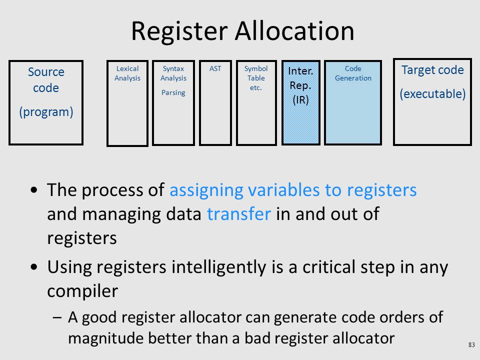 Register Allocation The process of assigning variables to registers and managing data transfer in and out of registers Using registers intelligently i