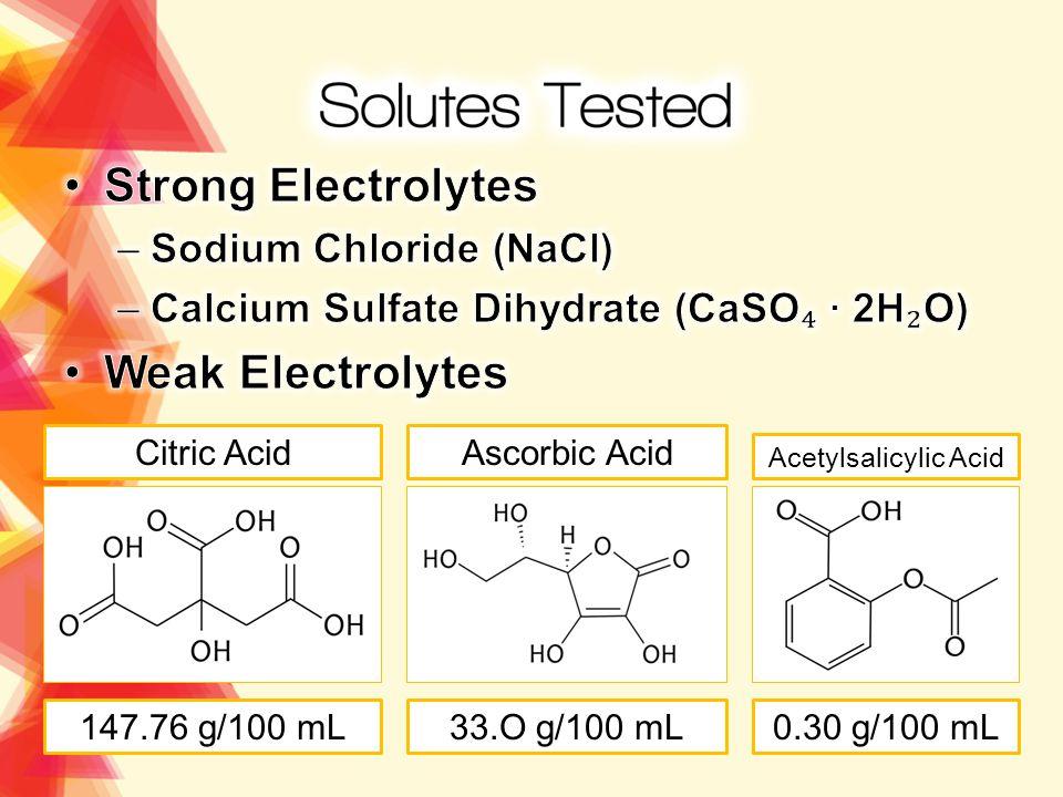 Citric AcidAscorbic Acid Acetylsalicylic Acid 147.76 g/100 mL33.O g/100 mL0.30 g/100 mL