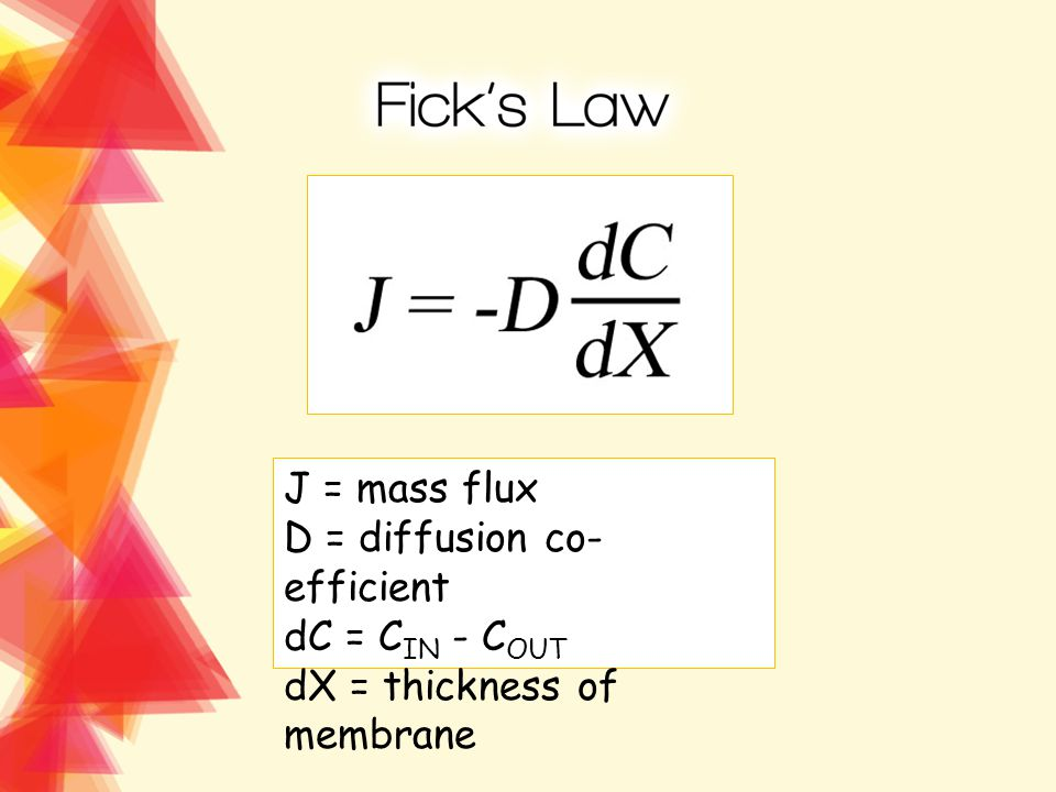 J = mass flux D = diffusion co- efficient dC = C IN - C OUT dX = thickness of membrane