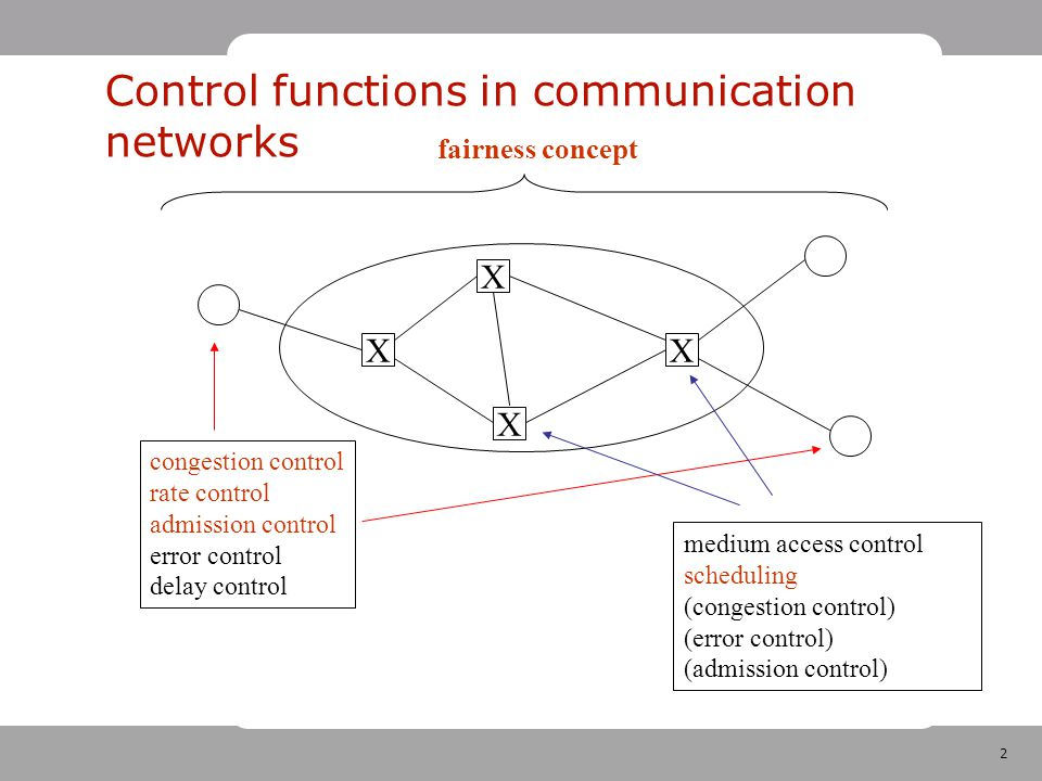 2 Control functions in communication networks X X X X congestion control rate control admission control error control delay control medium access control scheduling (congestion control) (error control) (admission control) fairness concept