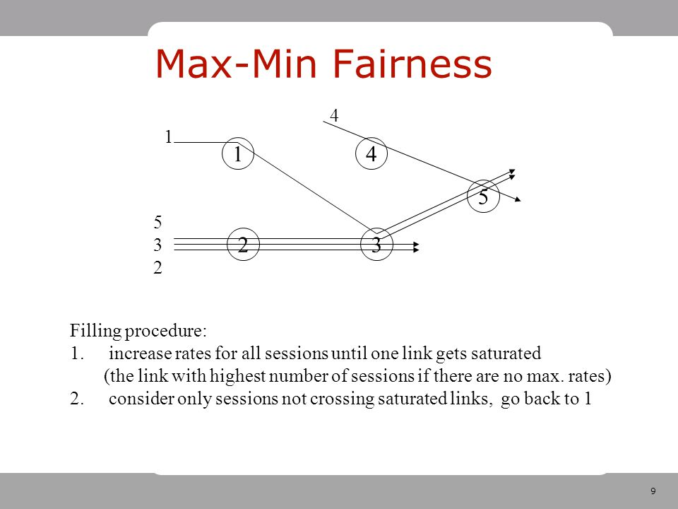10 Max-Min Fairness 1.All sessions get rate of 1/3, link(2,3) saturated, r2=r3=r5=1/3 2.Sessions 1 and 4 get rate increment of 1/3, link(3,5) saturated, r1=2/3 3.Session 4 gets rate increment of 1/3, link(4,5) saturated, r4=1 What happens with the rates if session 2 leaves.