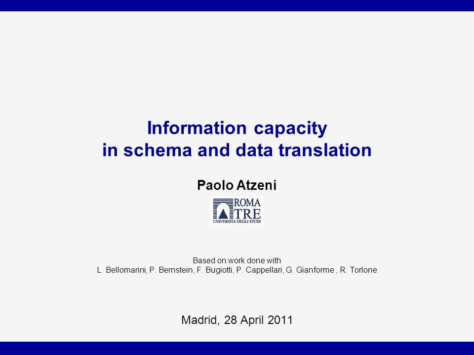 Madrid, 28 April 201152 Generating data-level translations Schema translation Data translation Same environment Same language High level translation specification Supermodel description (mSM) Supermodel schemas (SM) Supermodel instances (i-SM)