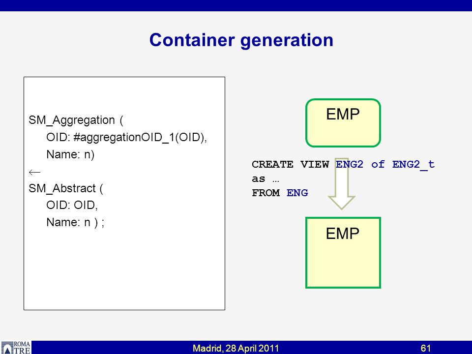 Container generation SM_Aggregation ( OID: #aggregationOID_1(OID), Name: n)  SM_Abstract ( OID: OID, Name: n ) ; EMP 61Madrid, 28 April 2011 CREATE VIEW ENG2 of ENG2_t as … FROM ENG EMP