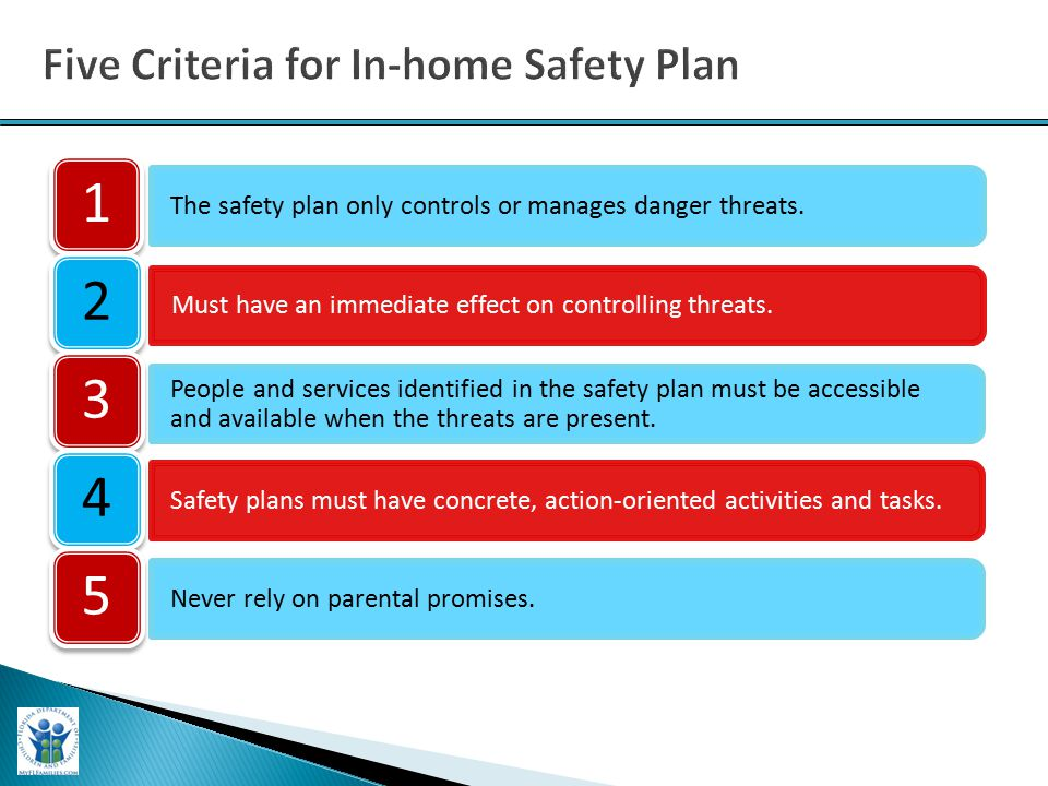 The safety plan only controls or manages danger threats.