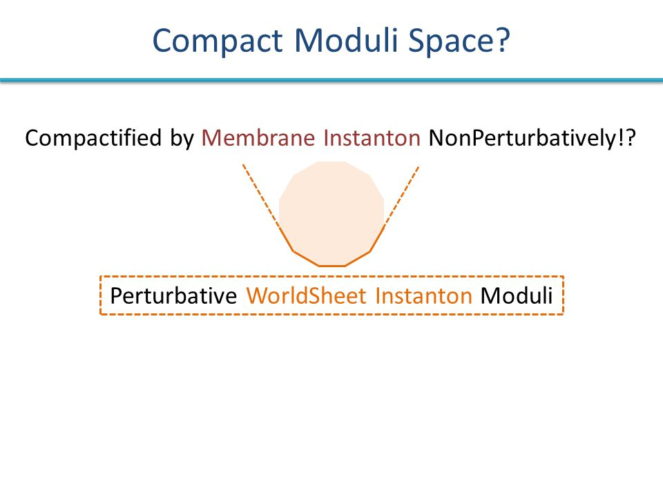Compact Moduli Space.
