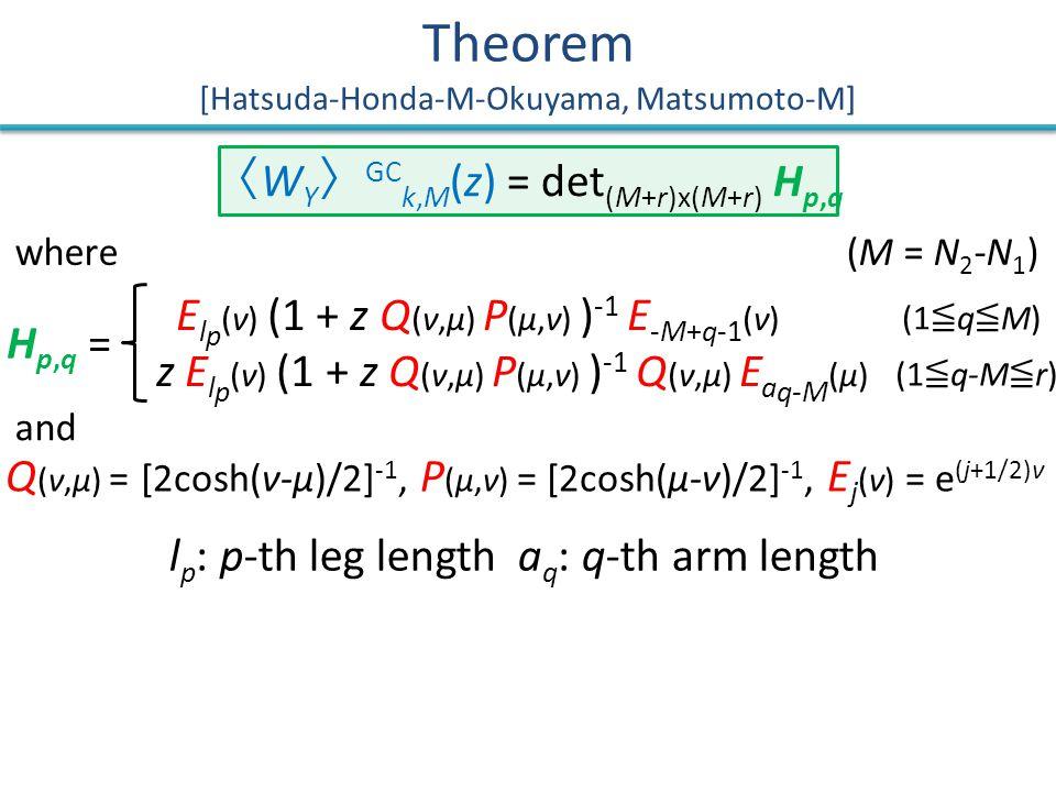 Theorem [Hatsuda-Honda-M-Okuyama, Matsumoto-M] H p,q = 〈 W Y 〉 GC k,M (z) = det (M+r)x(M+r) H p,q where (1 ≦ q ≦ M) E l p (ν) (1 + z Q (ν,μ) P (μ,ν) ) -1 E -M+q-1 (ν) z E l p (ν) (1 + z Q (ν,μ) P (μ,ν) ) -1 Q (ν,μ) E a q-M (μ) (1 ≦ q-M ≦ r) and Q (ν,μ) = [2cosh(ν-μ)/2] -1, P (μ,ν) = [2cosh(μ-ν)/2] -1, E j (ν) = e (j+1/2)ν (M = N 2 -N 1 ) l p : p-th leg length a q : q-th arm length