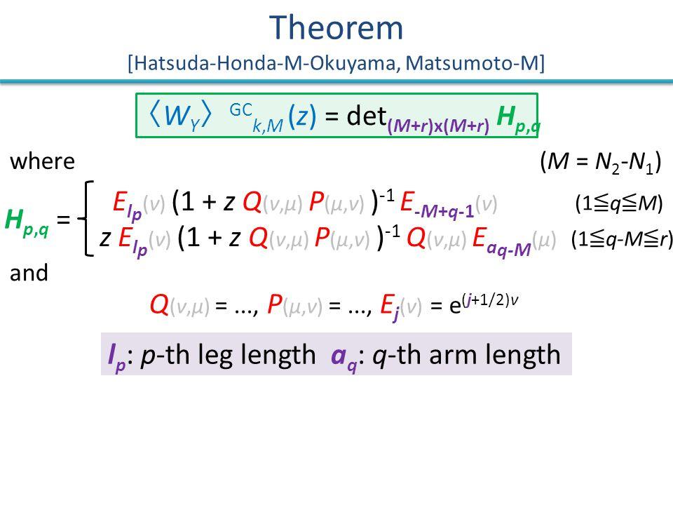 Theorem [Hatsuda-Honda-M-Okuyama, Matsumoto-M] H p,q = 〈 W Y 〉 GC k,M (z) = det (M+r)x(M+r) H p,q where (1 ≦ q ≦ M) E l p (ν) (1 + z Q (ν,μ) P (μ,ν) ) -1 E -M+q-1 (ν) z E l p (ν) (1 + z Q (ν,μ) P (μ,ν) ) -1 Q (ν,μ) E a q-M (μ) (1 ≦ q-M ≦ r) and Q (ν,μ) =..., P (μ,ν) =..., E j (ν) = e (j+1/2)ν (M = N 2 -N 1 ) l p : p-th leg length a q : q-th arm length