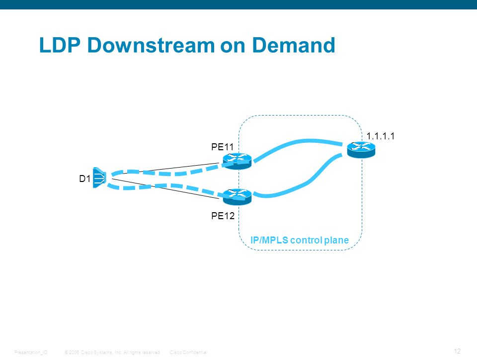 © 2006 Cisco Systems, Inc. All rights reserved.Cisco ConfidentialPresentation_ID 12 LDP Downstream on Demand D1 PE11 PE12 1.1.1.1 IP/MPLS control plan