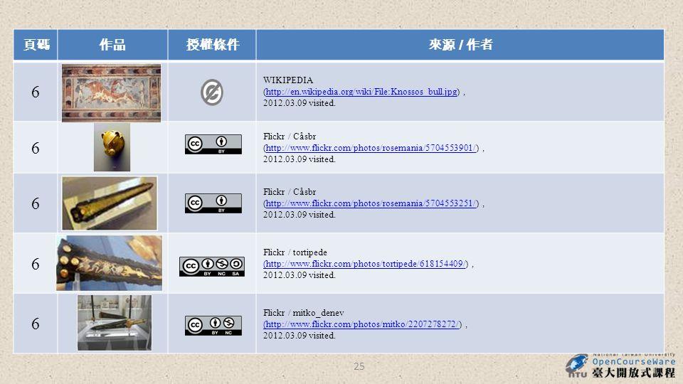 25 頁碼作品授權條件來源 / 作者 6 WIKIPEDIA (http://en.wikipedia.org/wiki/File:Knossos_bull.jpg) ,http://en.wikipedia.org/wiki/File:Knossos_bull.jpg 2012.03.09 vis