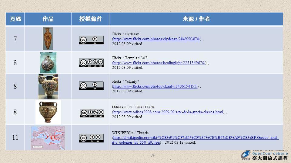 26 頁碼作品授權條件來源 / 作者 7 Flickr / clydesan (http://www.flickr.com/photos/clydesan/2849203870/) ,http://www.flickr.com/photos/clydesan/2849203870/ 2012.03.