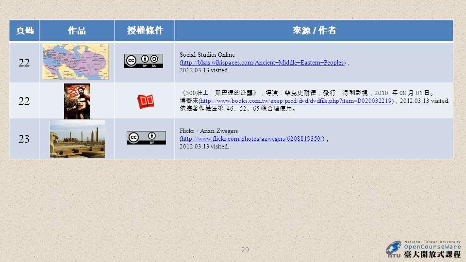 29 頁碼作品授權條件來源 / 作者 22 Social Studies Online (http://blais.wikispaces.com/Ancient+Middle+Eastern+Peoples) ,http://blais.wikispaces.com/Ancient+Middle+E