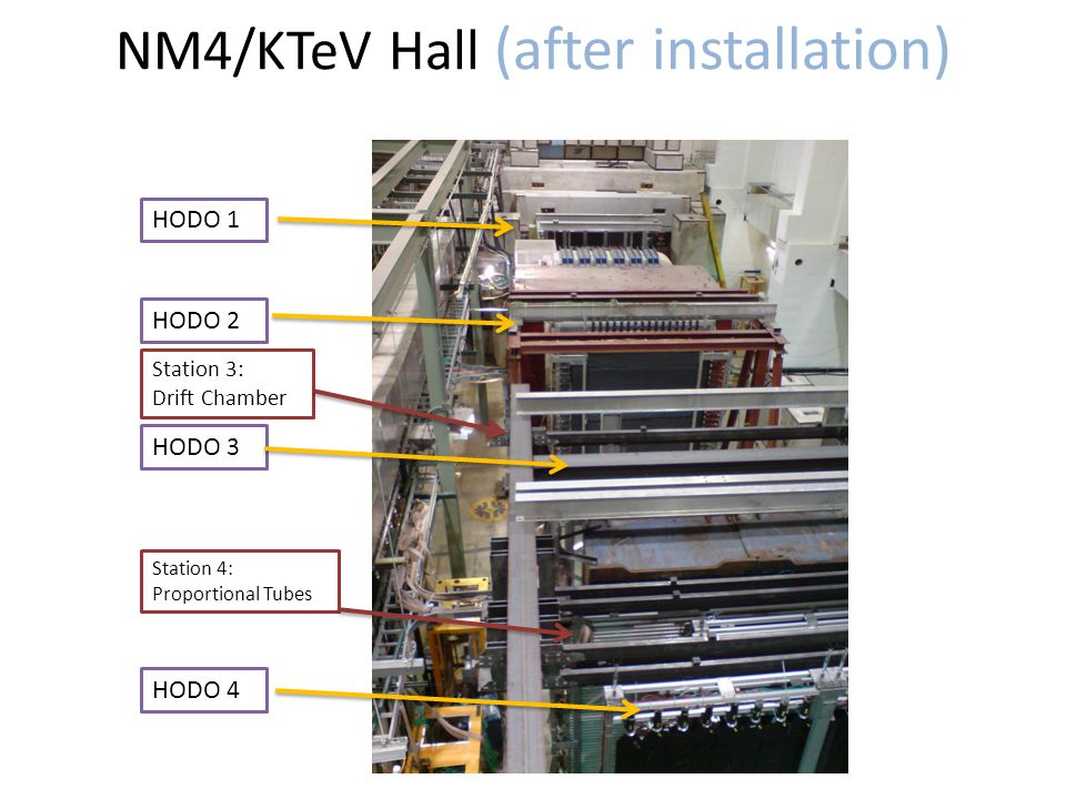 Readout Electronics HODO signal Amplifier DiscriminatorLatch cards High voltage