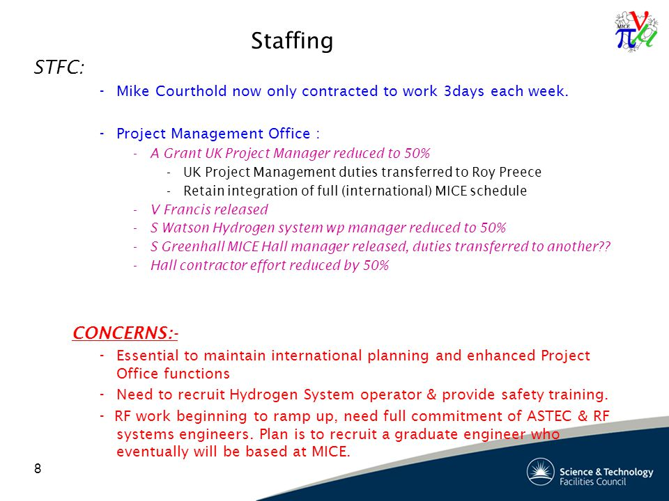 Staffing 8 STFC: -Mike Courthold now only contracted to work 3days each week.