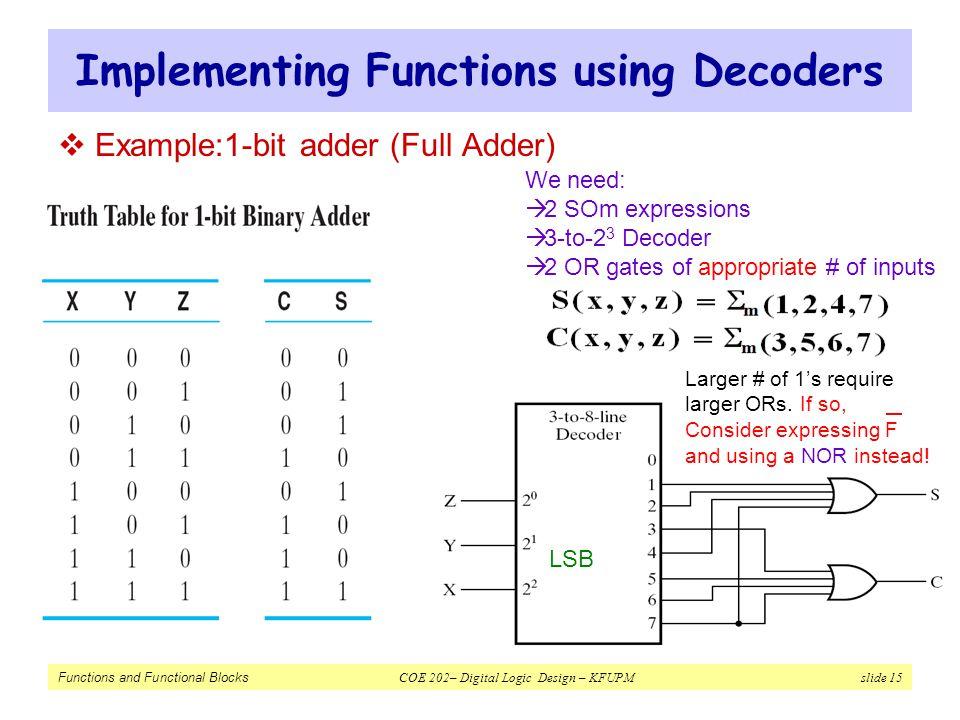 Functions and Functional Blocks COE 202– Digital Logic Design – KFUPM slide 15 Implementing Functions using Decoders  Example:1-bit adder (Full Adder