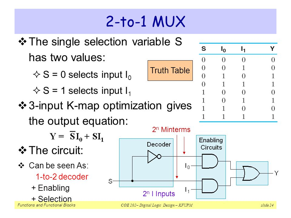 Functions and Functional Blocks COE 202– Digital Logic Design – KFUPM slide 24 2-to-1 MUX  The single selection variable S has two values:  S = 0 se