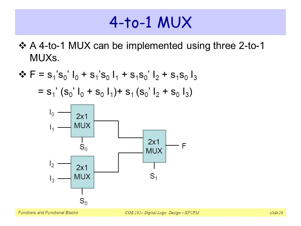 Functions and Functional Blocks COE 202– Digital Logic Design – KFUPM slide 26 4-to-1 MUX  A 4-to-1 MUX can be implemented using three 2-to-1 MUXs. 