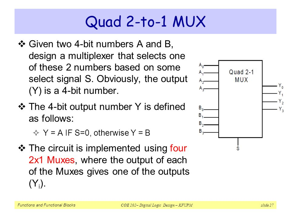 Functions and Functional Blocks COE 202– Digital Logic Design – KFUPM slide 27 Quad 2-to-1 MUX  Given two 4-bit numbers A and B, design a multiplexer