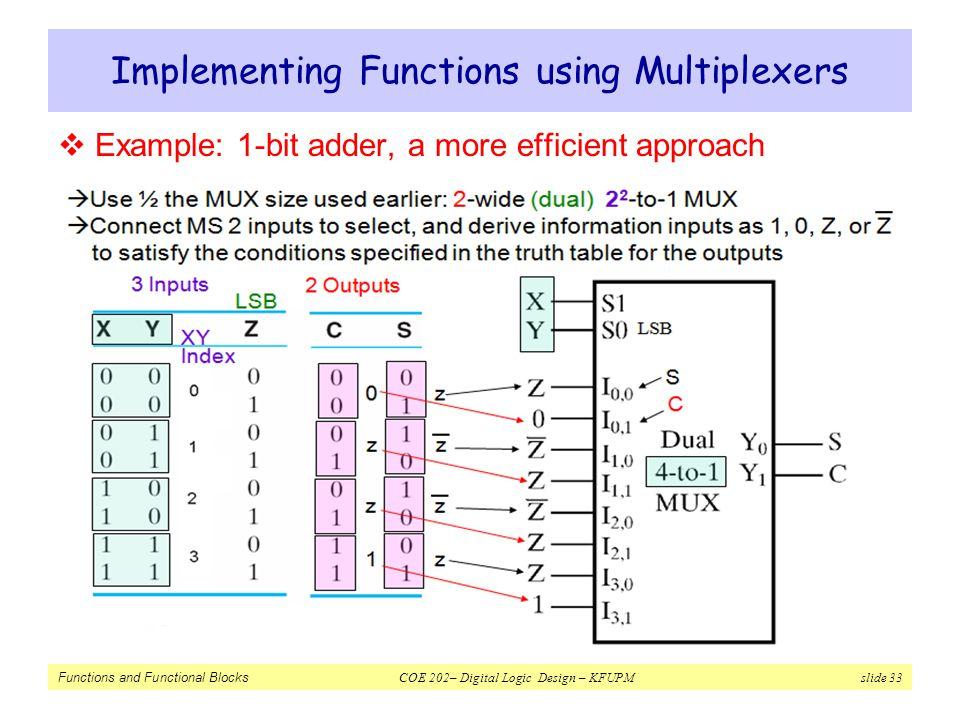 Functions and Functional Blocks COE 202– Digital Logic Design – KFUPM slide 33 Implementing Functions using Multiplexers  Example: 1-bit adder, a mor