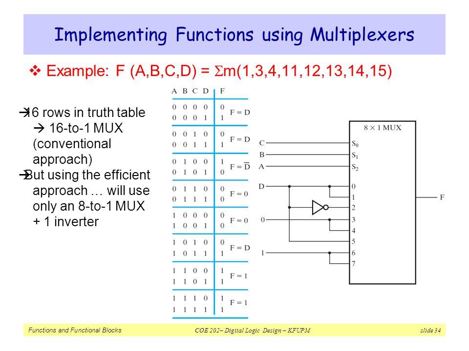 Functions and Functional Blocks COE 202– Digital Logic Design – KFUPM slide 34 Implementing Functions using Multiplexers  Example: F (A,B,C,D) =  m(