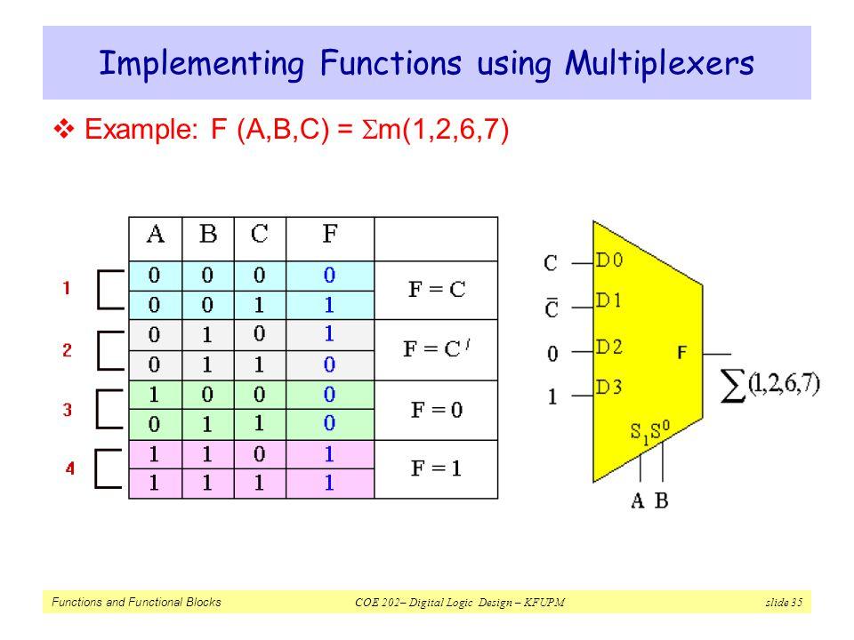 Functions and Functional Blocks COE 202– Digital Logic Design – KFUPM slide 35 Implementing Functions using Multiplexers  Example: F (A,B,C) =  m(1,