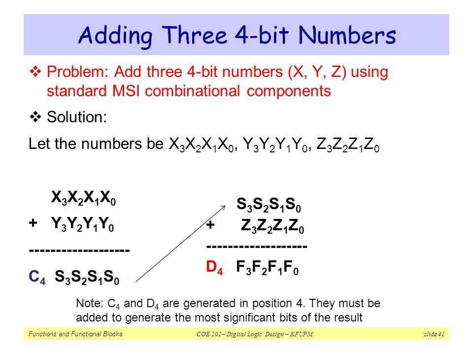 Functions and Functional Blocks COE 202– Digital Logic Design – KFUPM slide 41 Adding Three 4-bit Numbers  Problem: Add three 4-bit numbers (X, Y, Z)