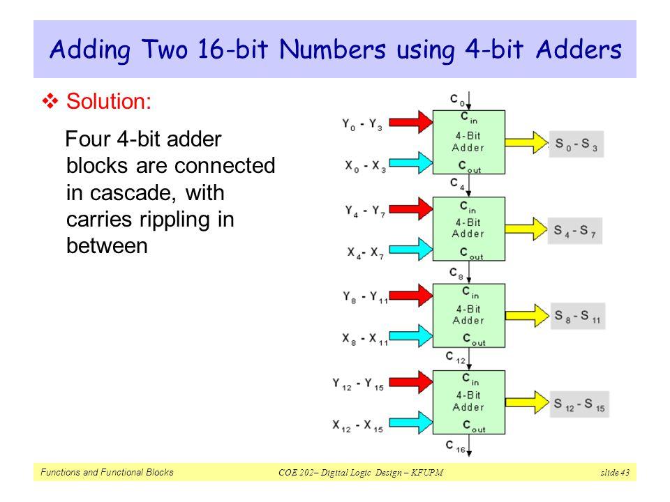 Functions and Functional Blocks COE 202– Digital Logic Design – KFUPM slide 43 Adding Two 16-bit Numbers using 4-bit Adders  Solution: Four 4-bit add