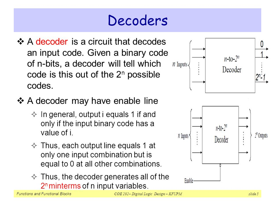 Functions and Functional Blocks COE 202– Digital Logic Design – KFUPM slide 6 2-to-4 Decoder  A 2-to-4 decoder contains two inputs denoted by A1 and A0 and four outputs denoted by D0, D1, D2, and D3.