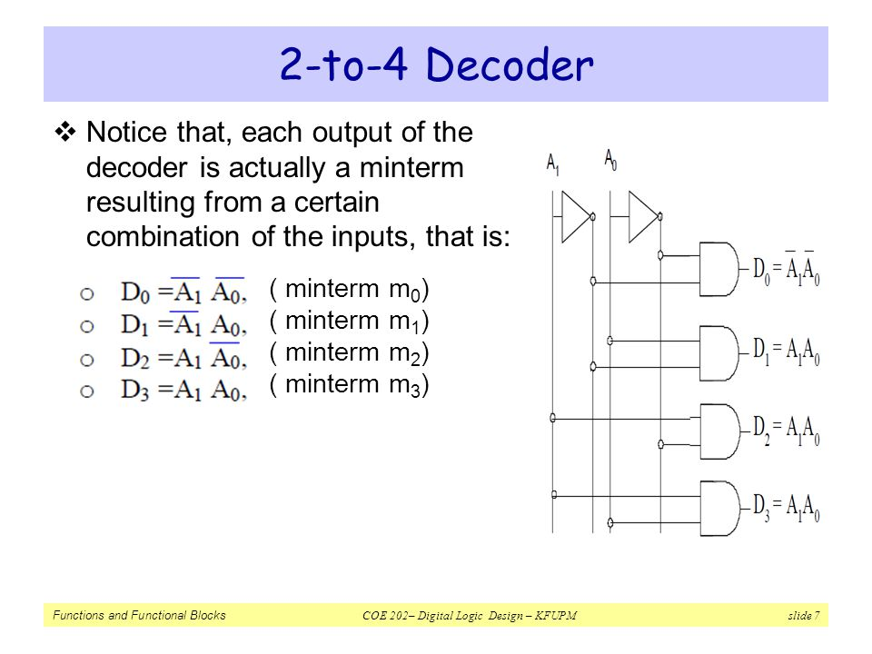 Functions and Functional Blocks COE 202– Digital Logic Design – KFUPM slide 8 2-to-4 Decoder with Enable  Attach m output-enabling gates opened by the EN input  Note use of X's to denote both 0 and 1 at the inputs  Combination containing two X's represent four input binary combinations