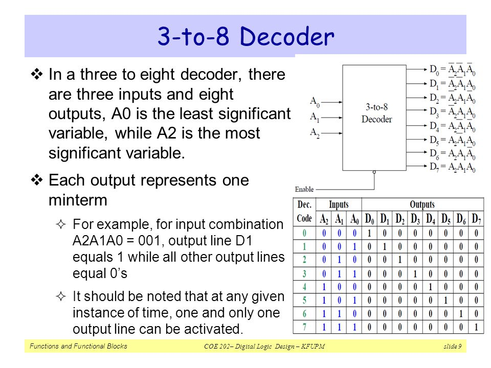 Functions and Functional Blocks COE 202– Digital Logic Design – KFUPM slide 30 Implementing Functions using Multiplexers
