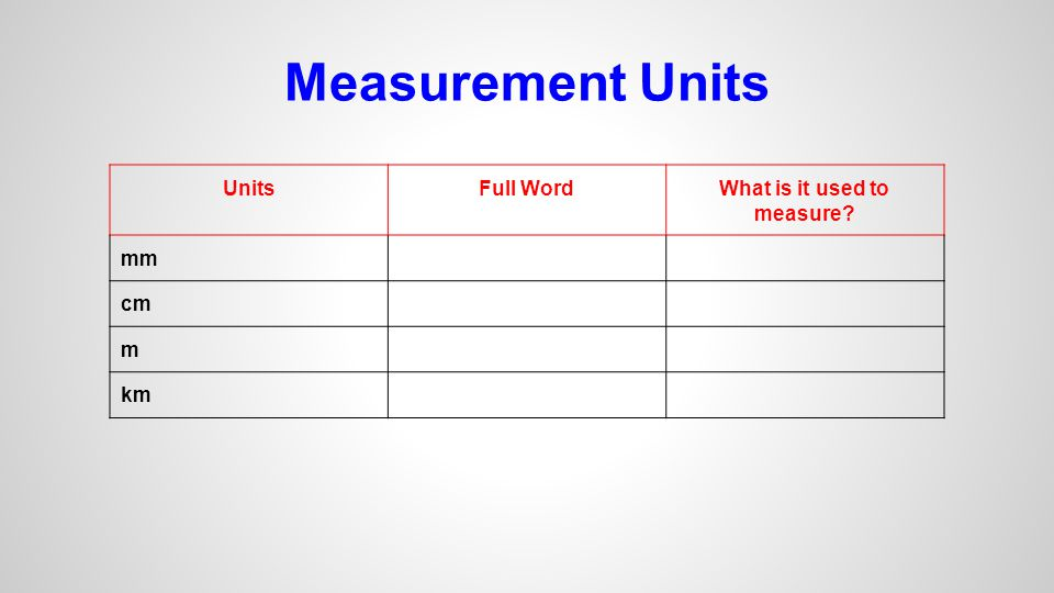 Measurement Units UnitsFull WordWhat is it used to measure? mm cm m km