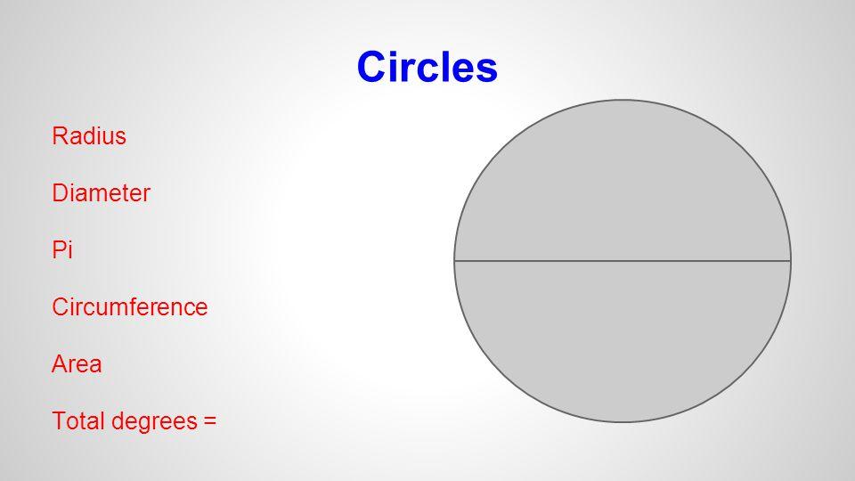 Circles Radius Diameter Pi Circumference Area Total degrees =