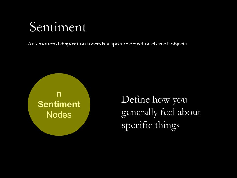 Sentiment Define how you generally feel about specific things An emotional disposition towards a specific object or class of objects.