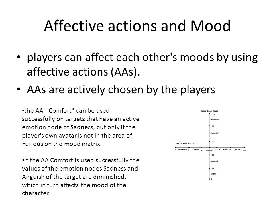 Affective actions and Mood players can affect each other s moods by using affective actions (AAs).