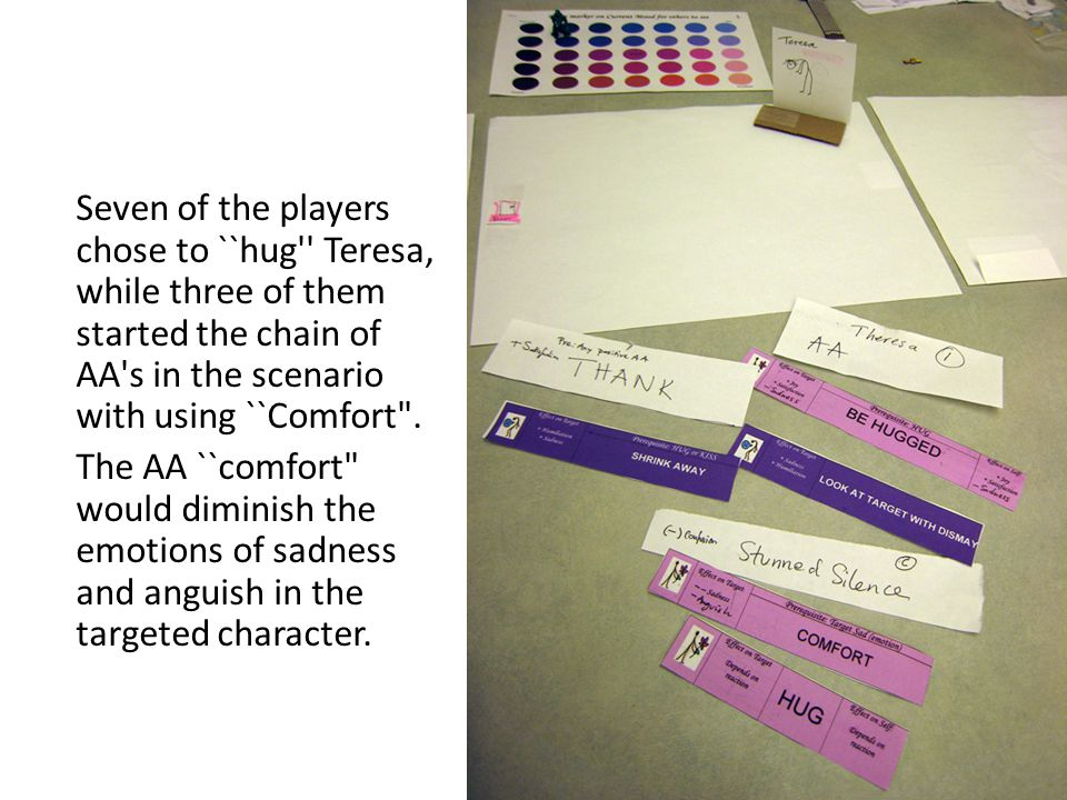Seven of the players chose to ``hug Teresa, while three of them started the chain of AA s in the scenario with using ``Comfort .