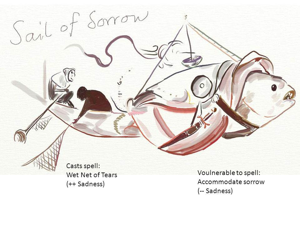 Casts spell: Wet Net of Tears (++ Sadness) Voulnerable to spell: Accommodate sorrow (-- Sadness)