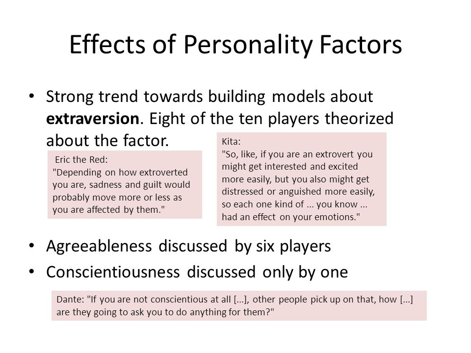 Effects of Personality Factors Strong trend towards building models about extraversion. Eight of the ten players theorized about the factor. Agreeable