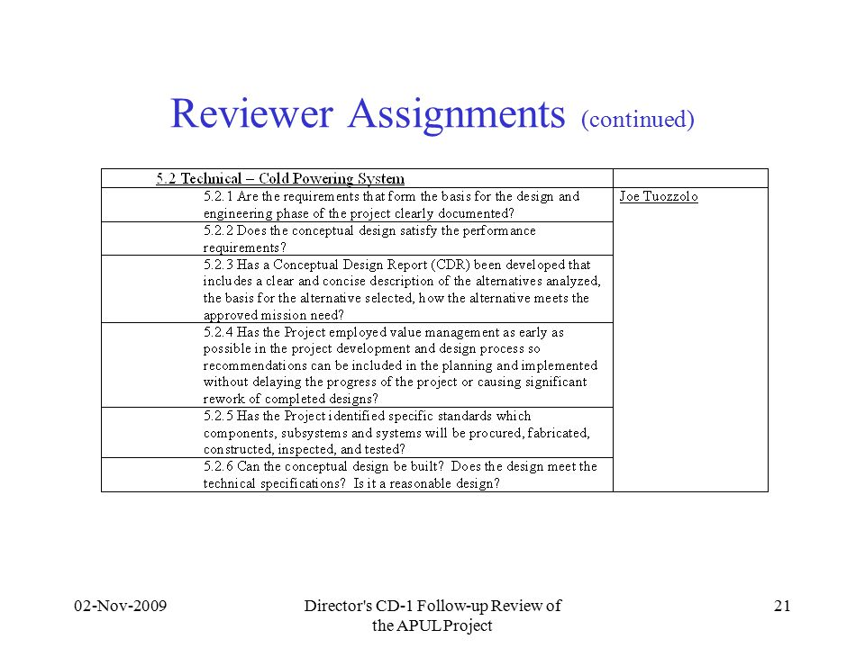 02-Nov-2009Director s CD-1 Follow-up Review of the APUL Project 21 Reviewer Assignments (continued)