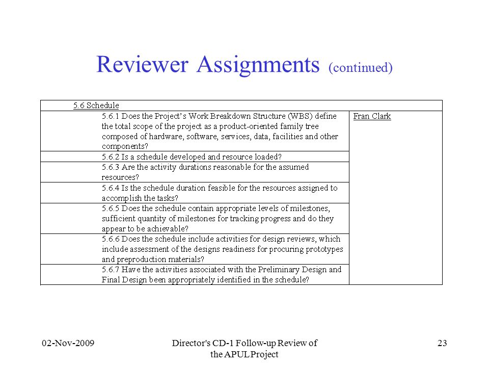 02-Nov-2009Director s CD-1 Follow-up Review of the APUL Project 23 Reviewer Assignments (continued)